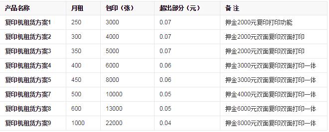东莞黑白复印机出租报价方案表
